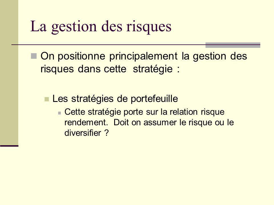La gestion des risques On positionne principalement la gestion des risques dans cette stratégie : Les stratégies de portefeuille.