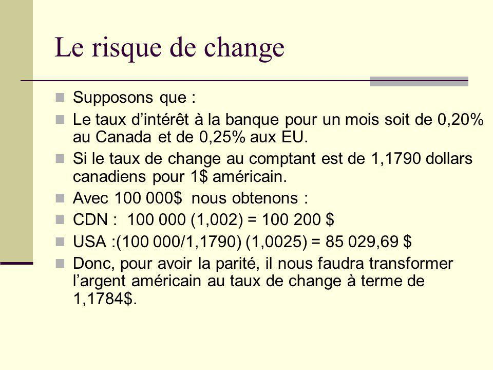 Le risque de change Supposons que :