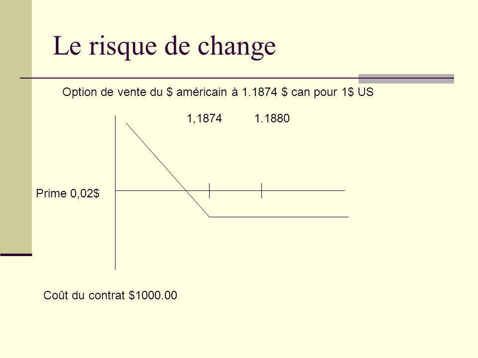 Le risque de change Option de vente du $ américain à 1.1874 $ can pour 1$ US. 1,1874. 1.1880. Prime 0,02$
