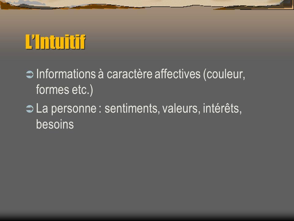 L'Intuitif Informations à caractère affectives (couleur, formes etc.)