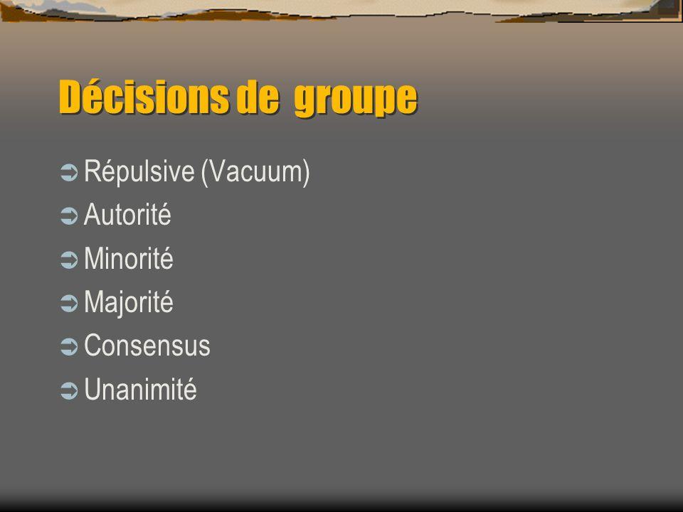 Décisions de groupe Répulsive (Vacuum) Autorité Minorité Majorité