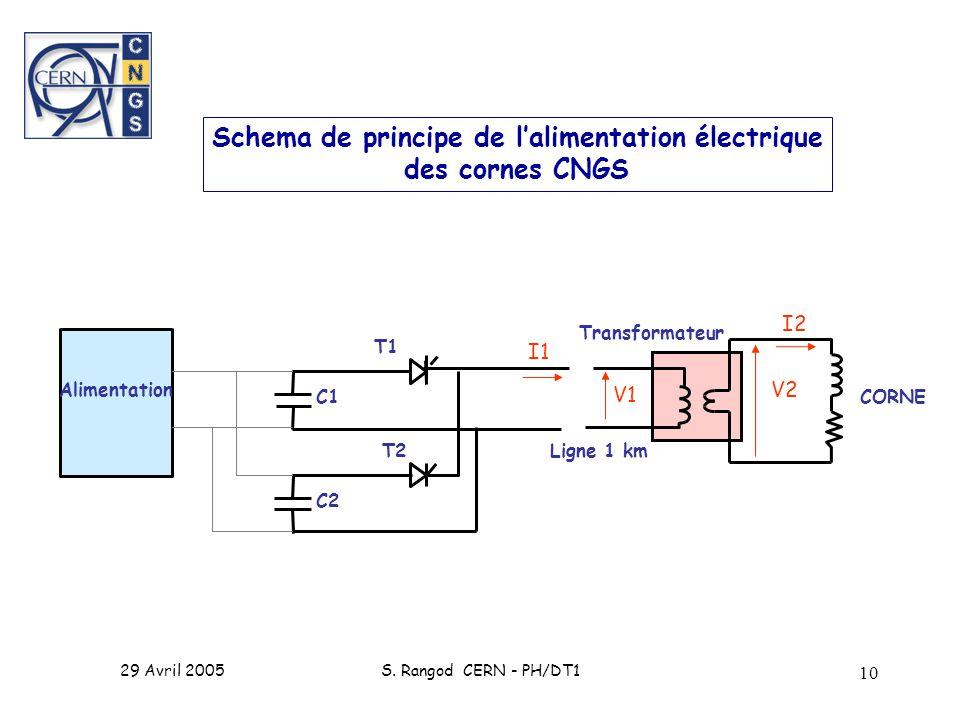Schema de principe de l'alimentation électrique