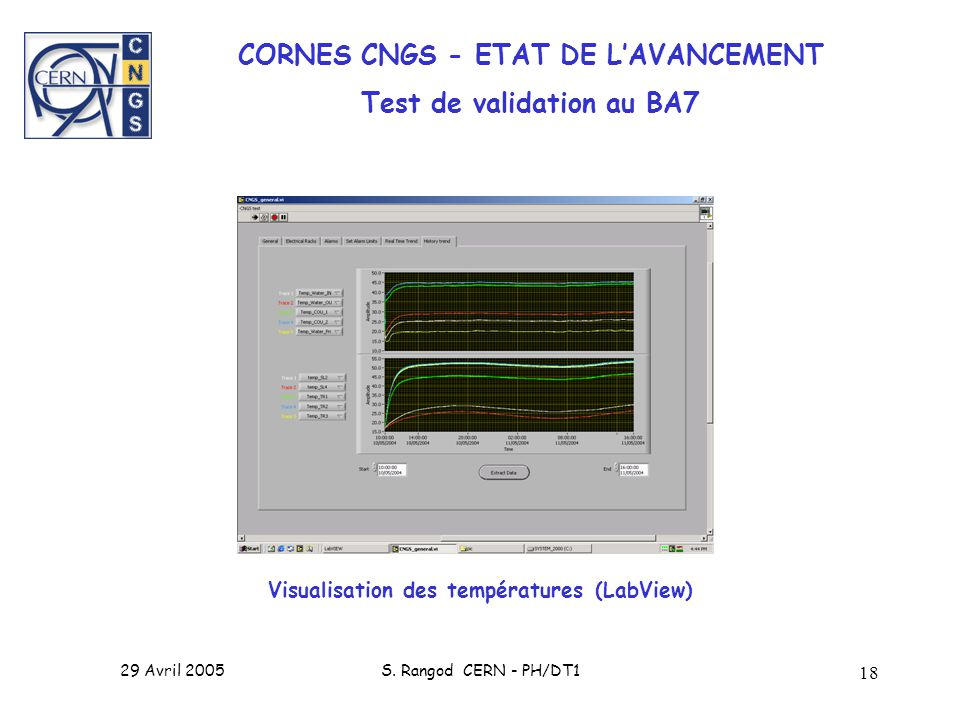 CORNES CNGS - ETAT DE L'AVANCEMENT Test de validation au BA7