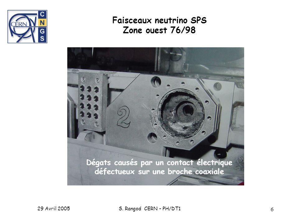 Faisceaux neutrino SPS