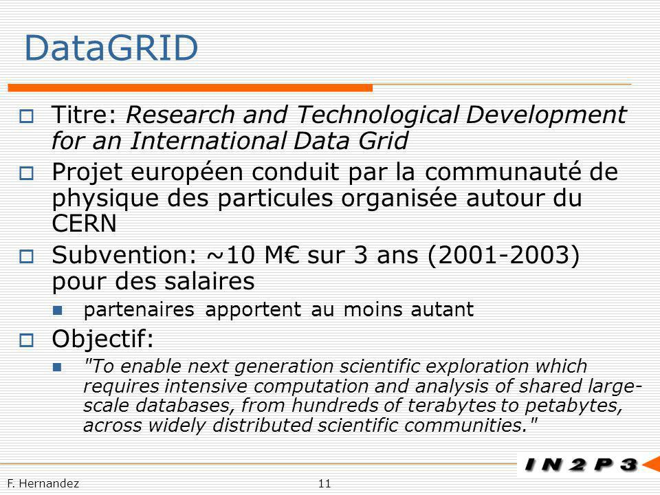 DataGRID Titre: Research and Technological Development for an International Data Grid.