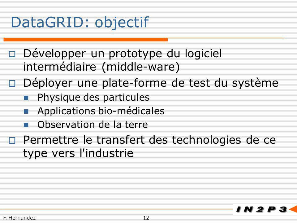 DataGRID: objectif Développer un prototype du logiciel intermédiaire (middle-ware) Déployer une plate-forme de test du système.