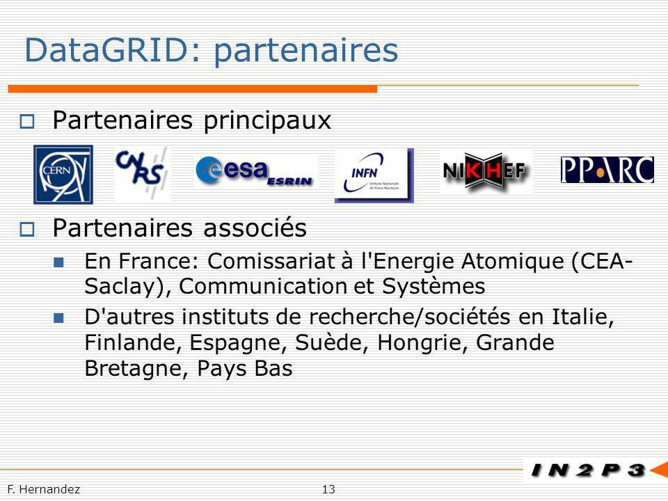 DataGRID: partenaires