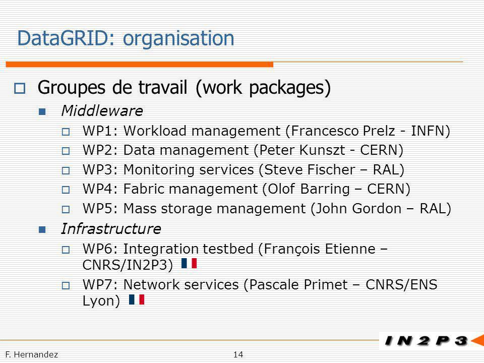 DataGRID: organisation