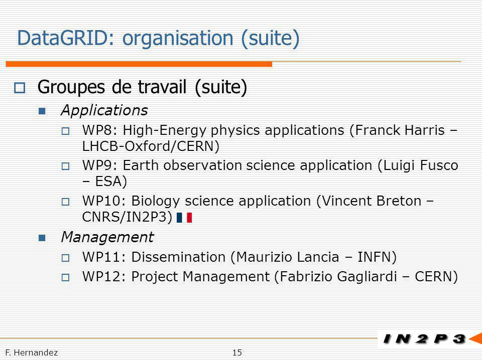 DataGRID: organisation (suite)