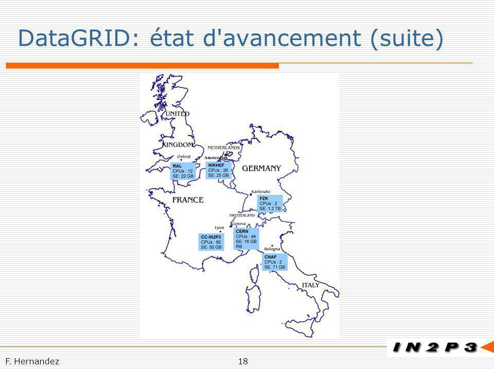DataGRID: état d avancement (suite)