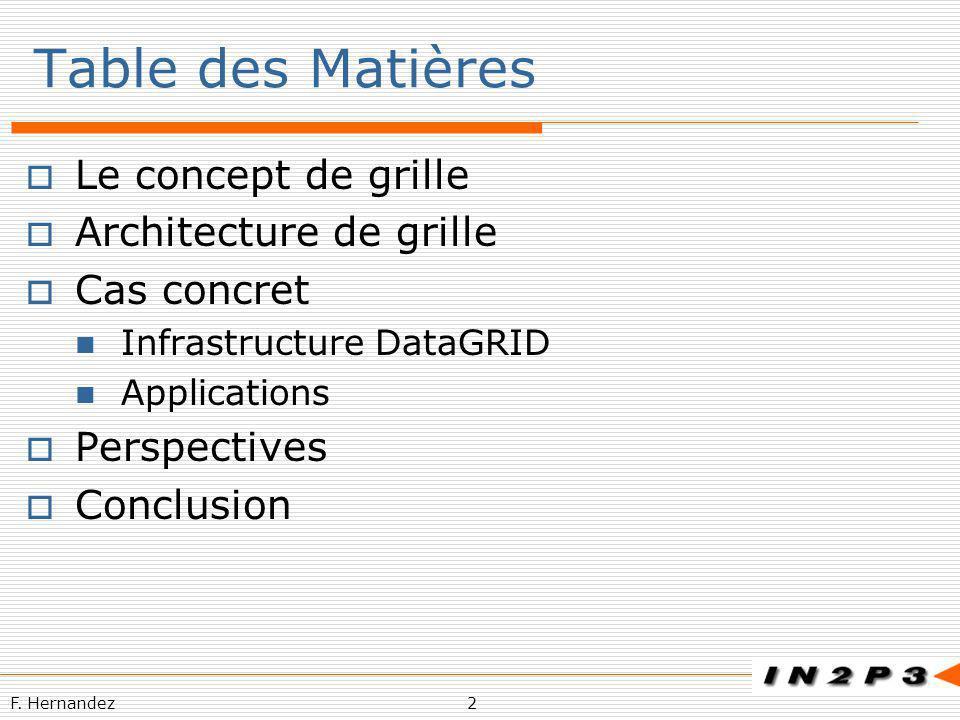Table des Matières Le concept de grille Architecture de grille