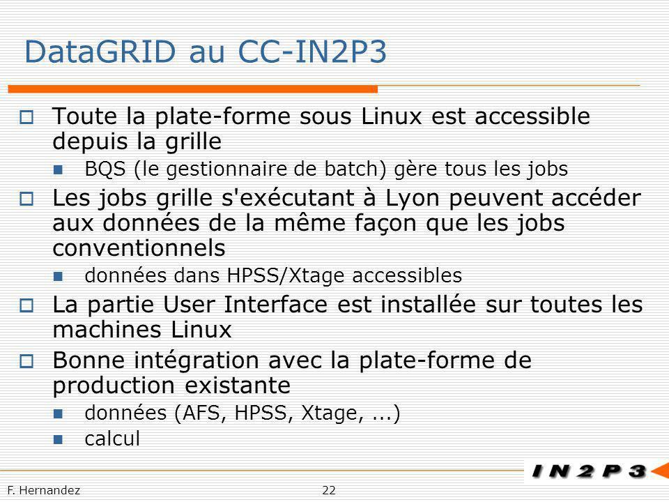 DataGRID au CC-IN2P3 Toute la plate-forme sous Linux est accessible depuis la grille. BQS (le gestionnaire de batch) gère tous les jobs.