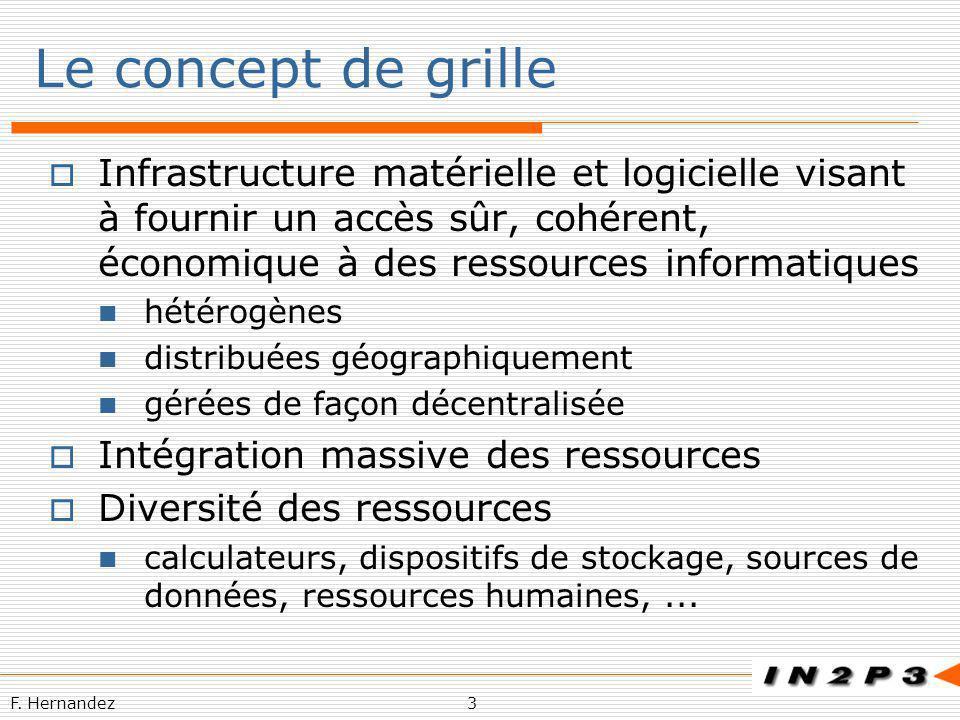 Le concept de grille Infrastructure matérielle et logicielle visant à fournir un accès sûr, cohérent, économique à des ressources informatiques.