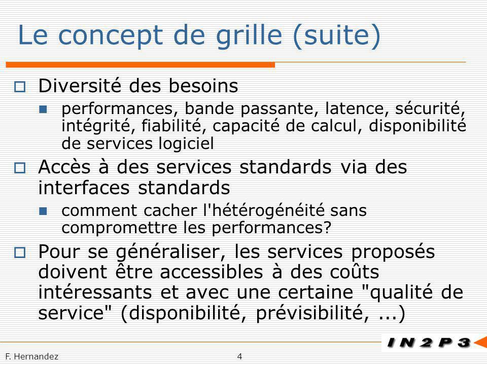 Le concept de grille (suite)