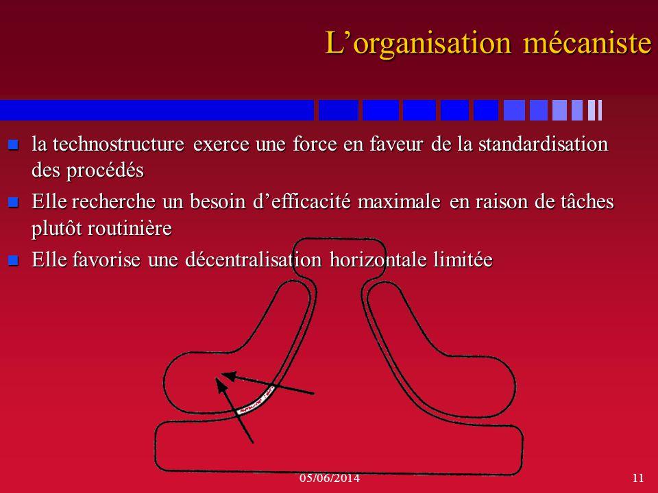 L'organisation mécaniste