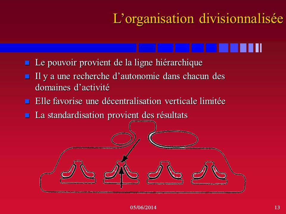 L'organisation divisionnalisée