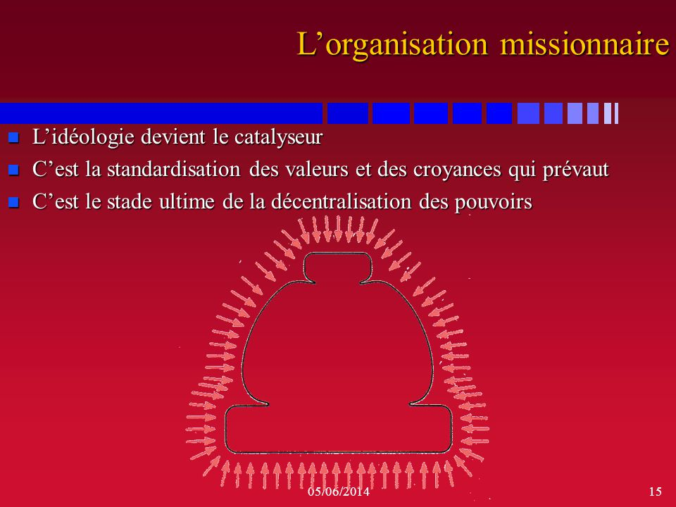 L'organisation missionnaire