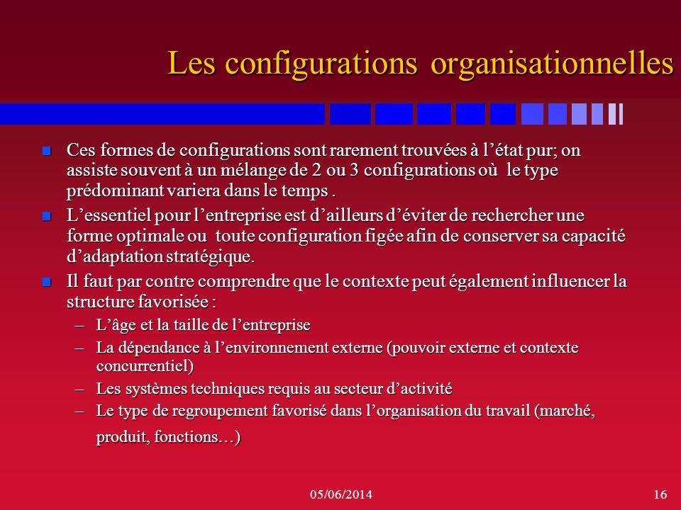 Les configurations organisationnelles