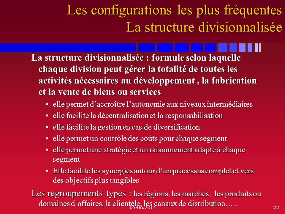 Les configurations les plus fréquentes La structure divisionnalisée