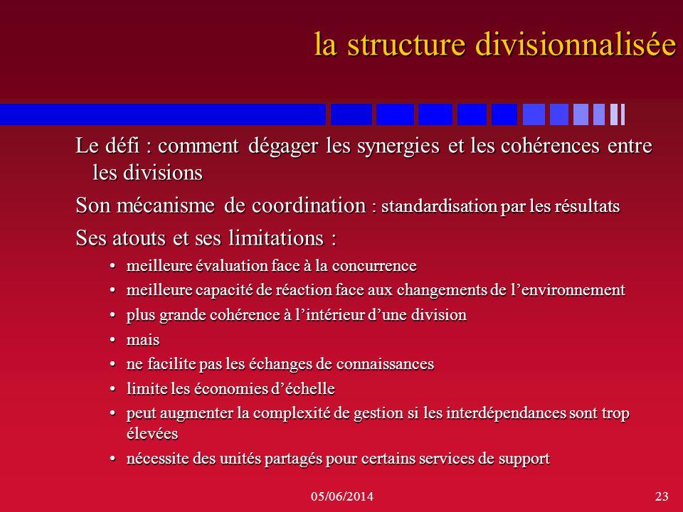 la structure divisionnalisée