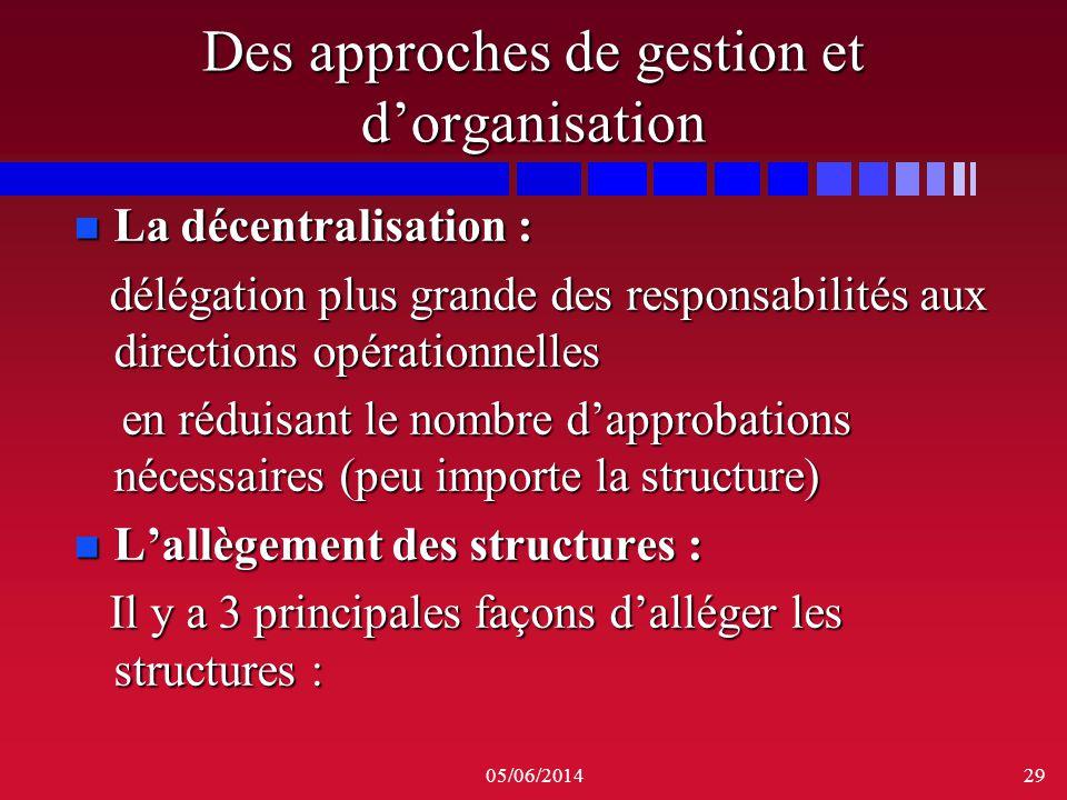 Des approches de gestion et d'organisation