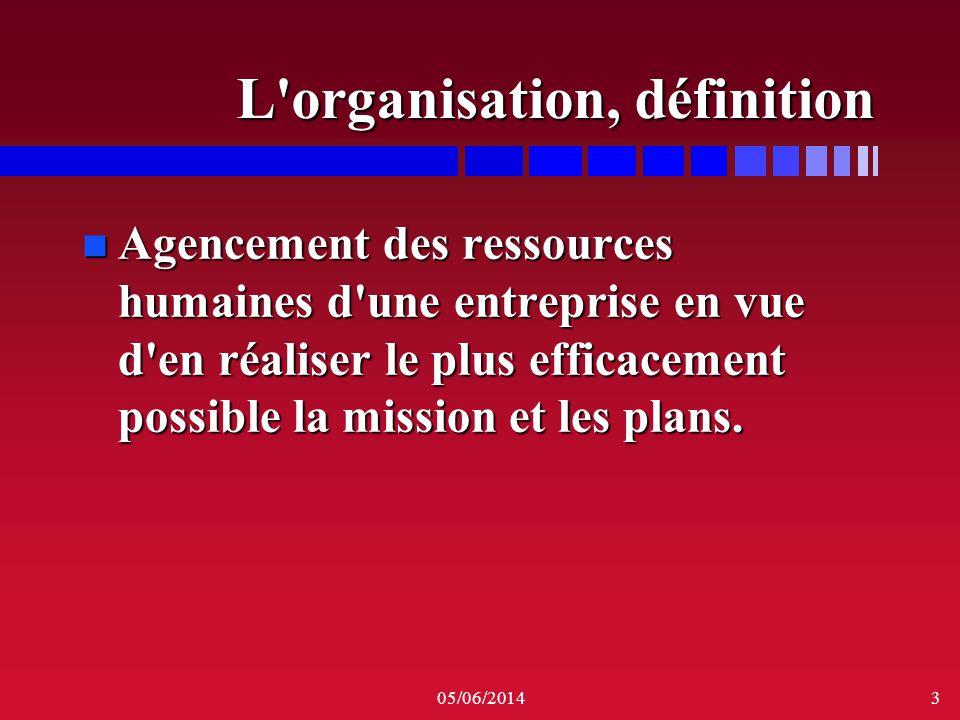 L organisation, définition