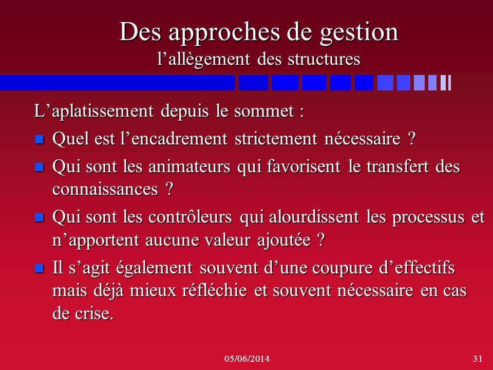 Des approches de gestion l'allègement des structures