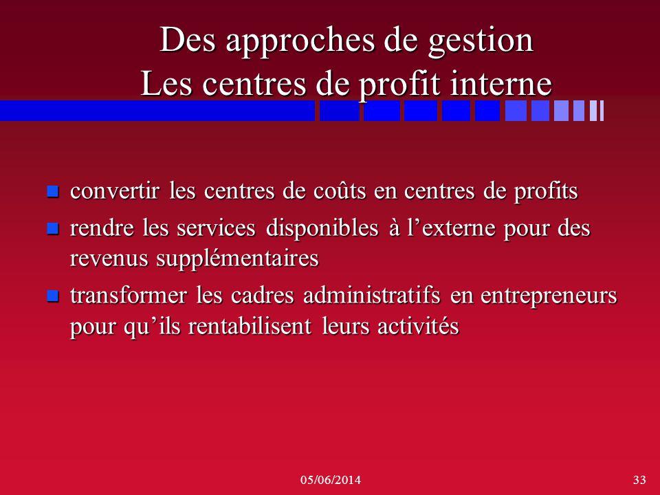 Des approches de gestion Les centres de profit interne
