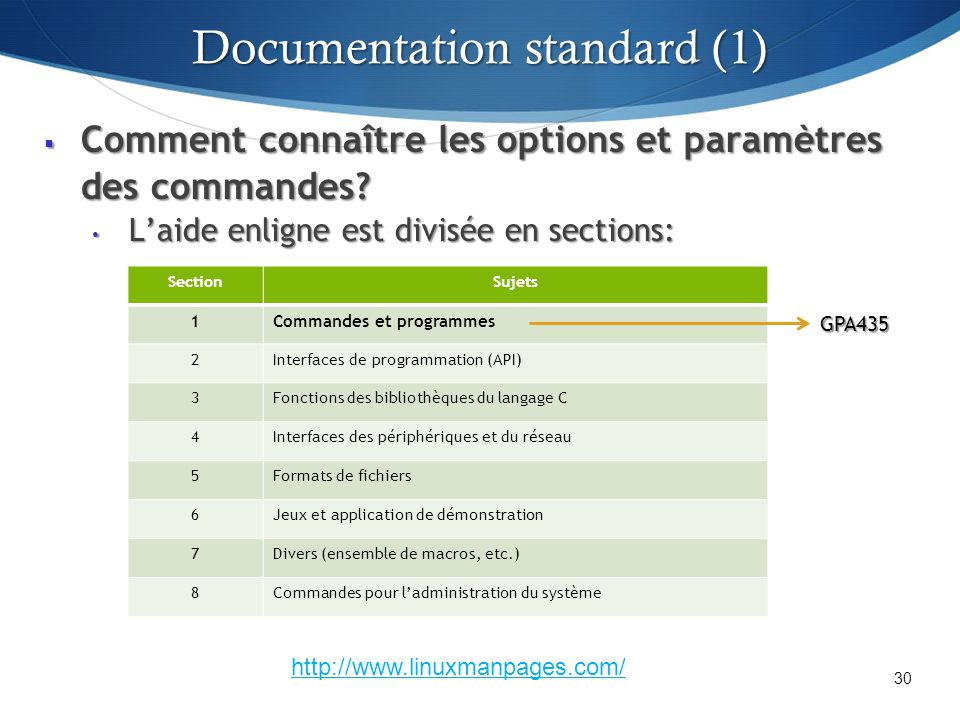Documentation standard (1)