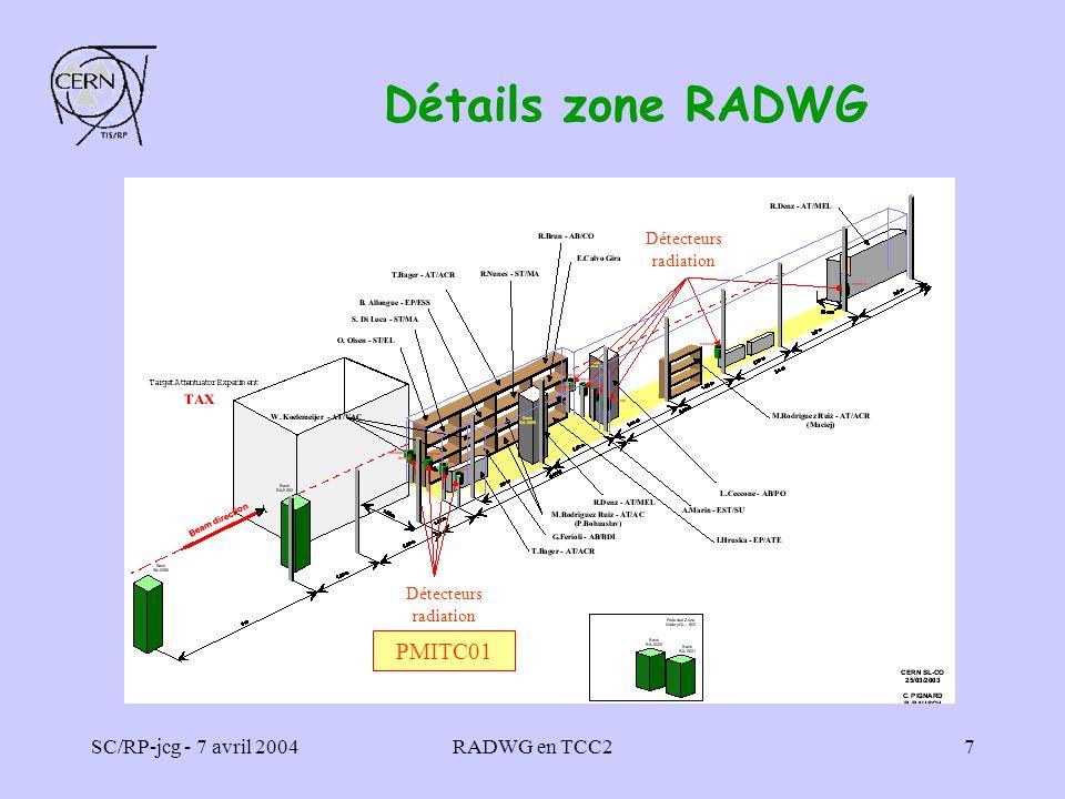 Détails zone RADWG PMITC01 SC/RP-jcg - 7 avril 2004 RADWG en TCC2