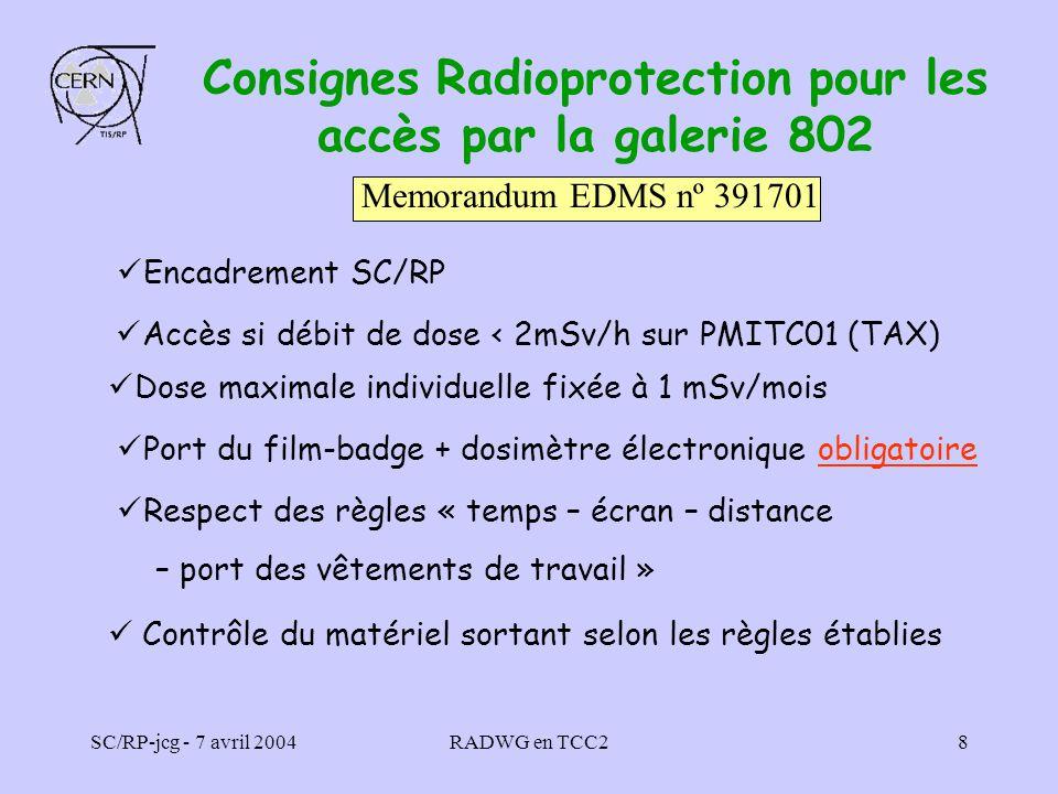 Consignes Radioprotection pour les accès par la galerie 802