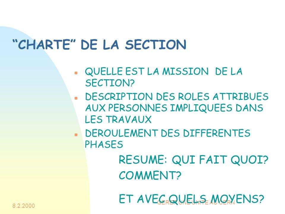 CHARTE DE LA SECTION RESUME: QUI FAIT QUOI COMMENT