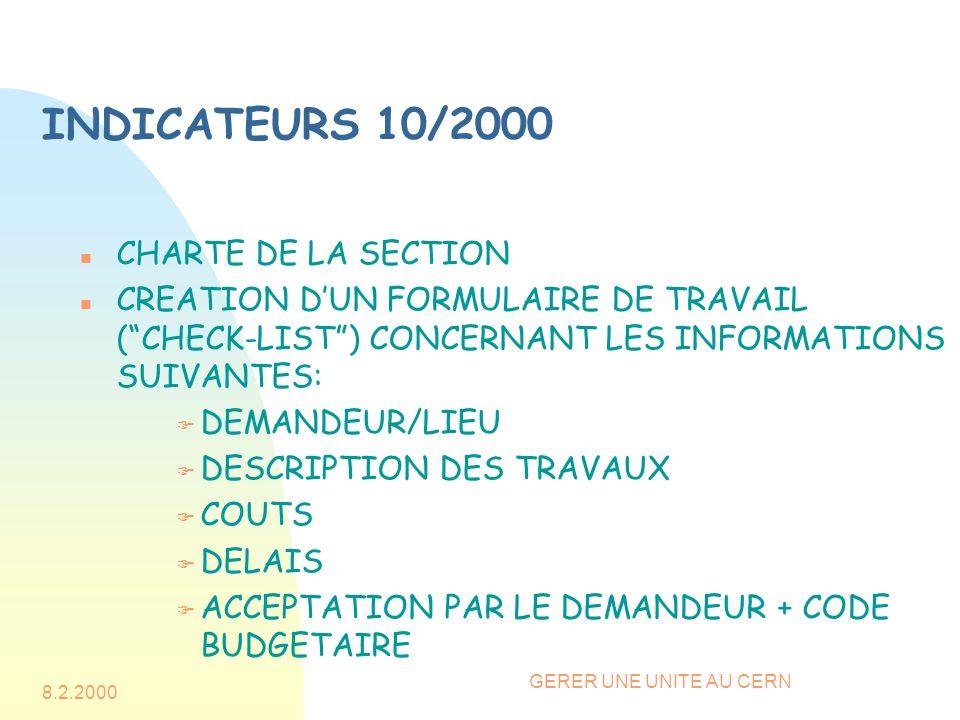 INDICATEURS 10/2000 CHARTE DE LA SECTION