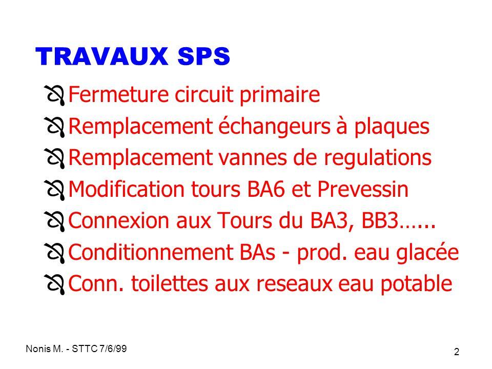TRAVAUX SPS Fermeture circuit primaire