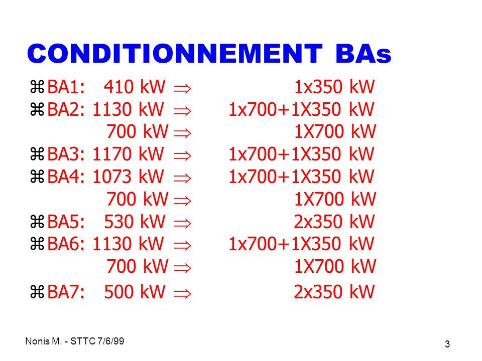 CONDITIONNEMENT BAs BA1: 410 kW  1x350 kW