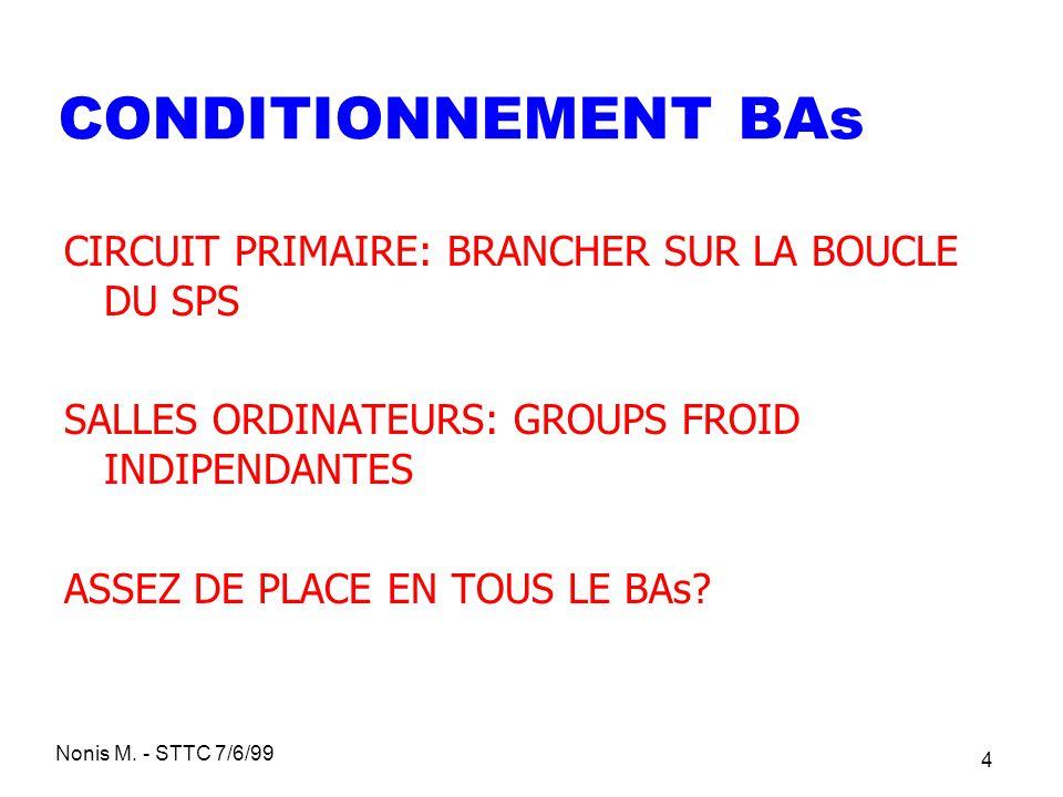 CONDITIONNEMENT BAs CIRCUIT PRIMAIRE: BRANCHER SUR LA BOUCLE DU SPS
