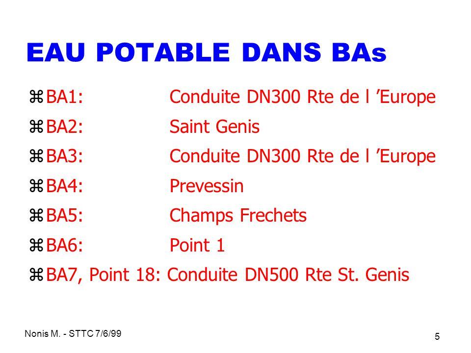 EAU POTABLE DANS BAs BA1: Conduite DN300 Rte de l 'Europe