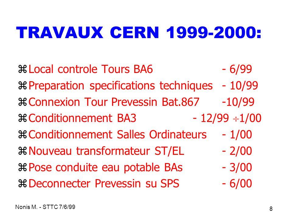 TRAVAUX CERN 1999-2000: Local controle Tours BA6 - 6/99