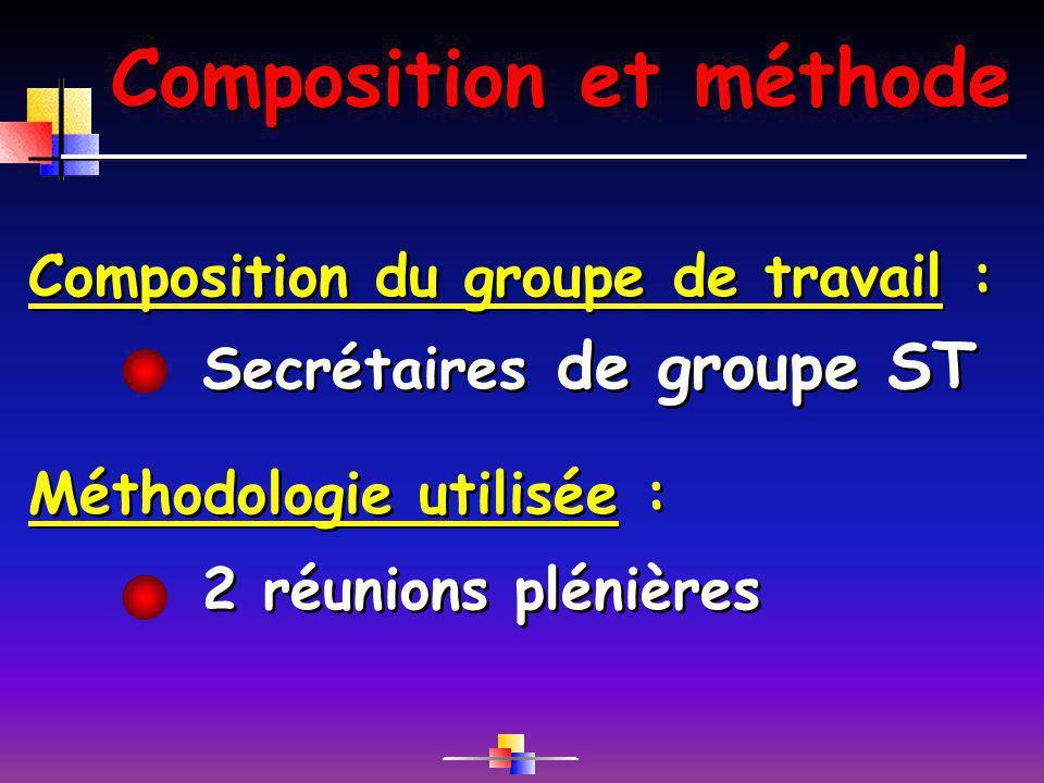 Composition et méthode