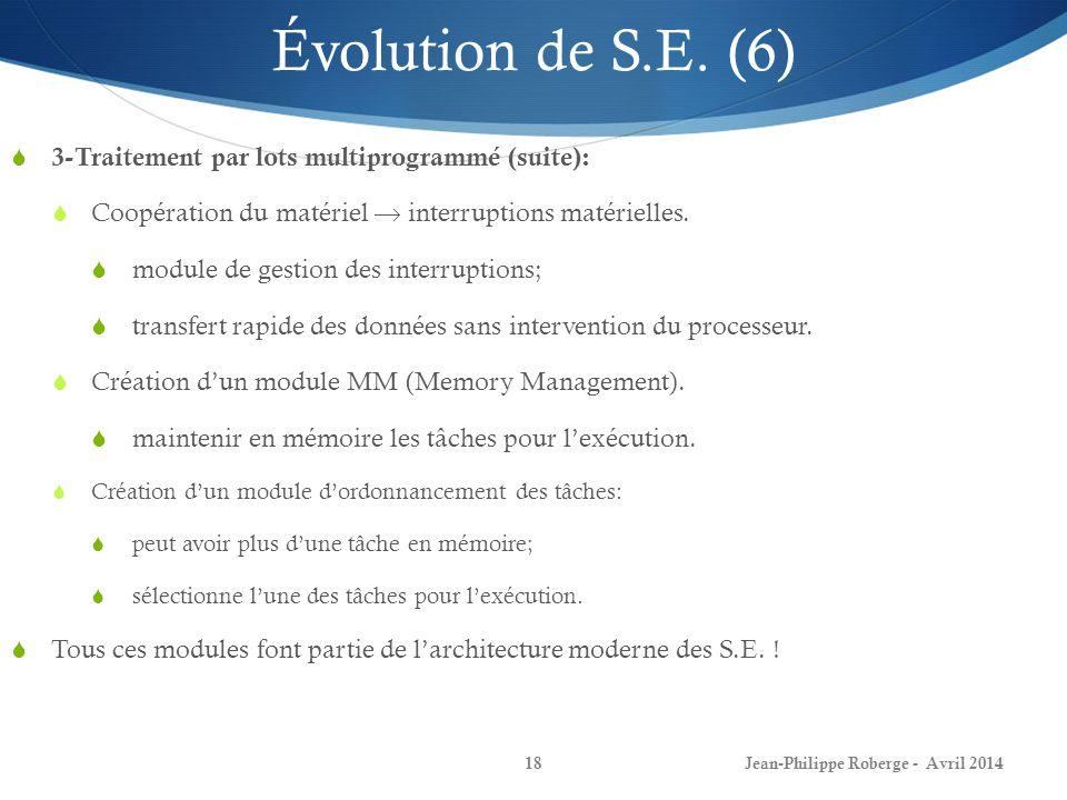 Évolution de S.E. (6) 3-Traitement par lots multiprogrammé (suite):