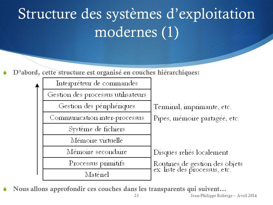 Structure des systèmes d'exploitation modernes (1)