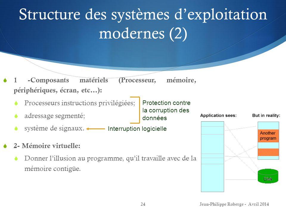 Structure des systèmes d'exploitation modernes (2)