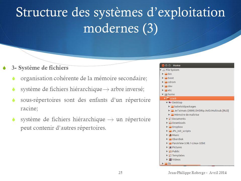 Structure des systèmes d'exploitation modernes (3)