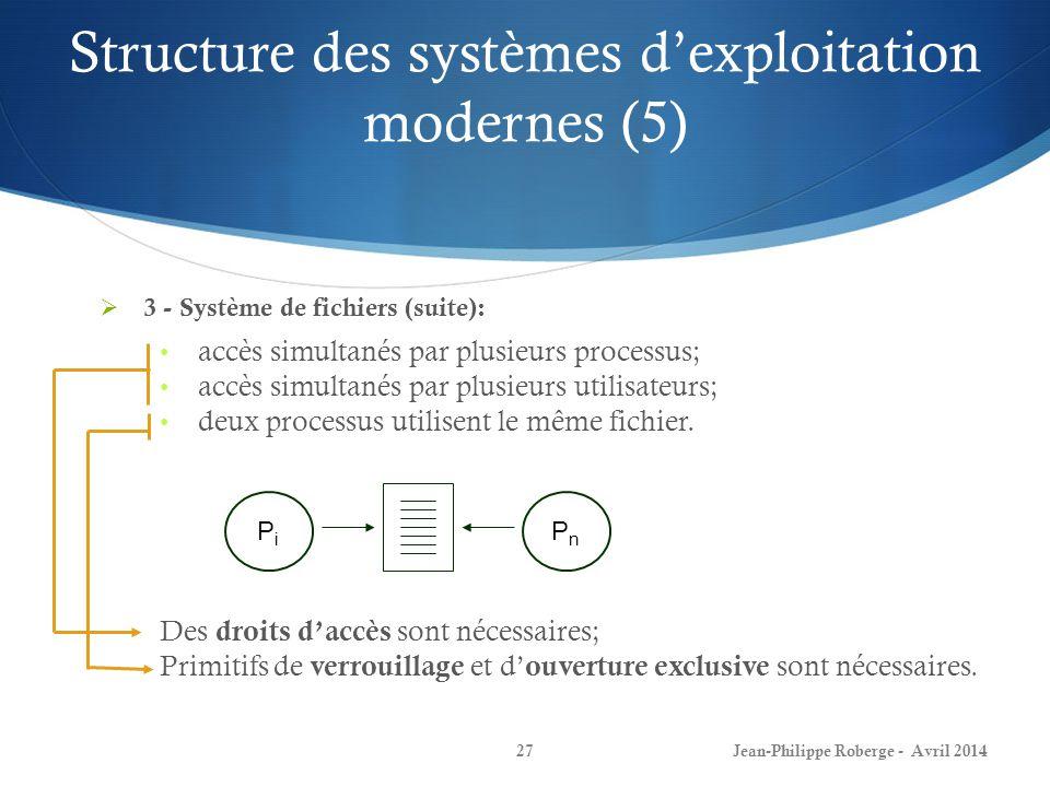 Structure des systèmes d'exploitation modernes (5)