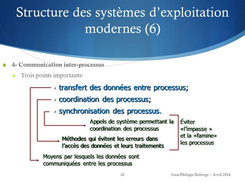 Structure des systèmes d'exploitation modernes (6)