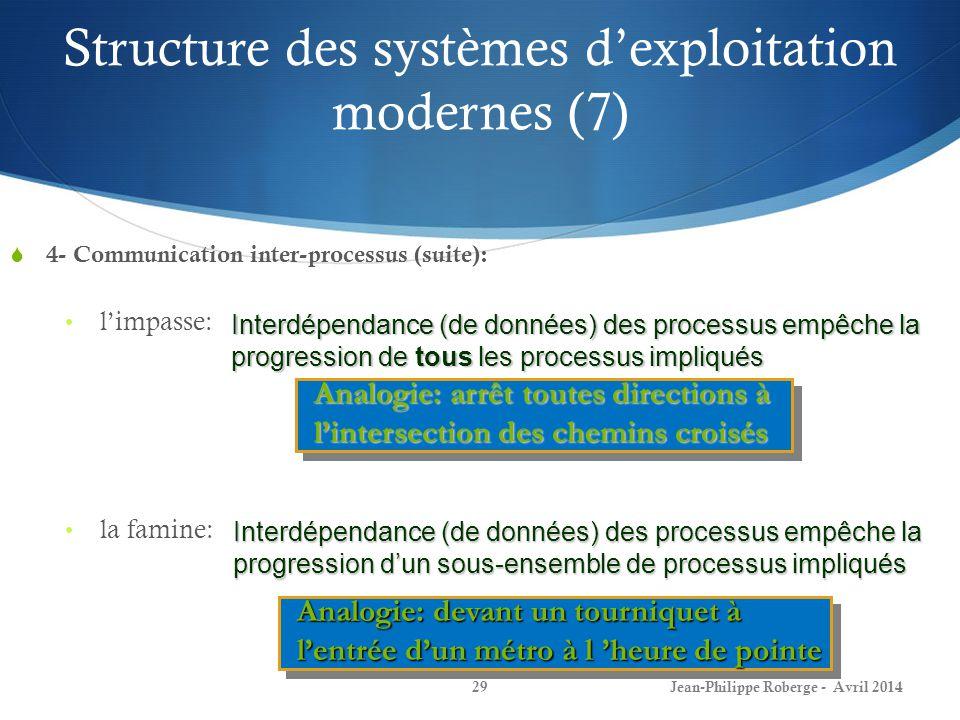 Structure des systèmes d'exploitation modernes (7)