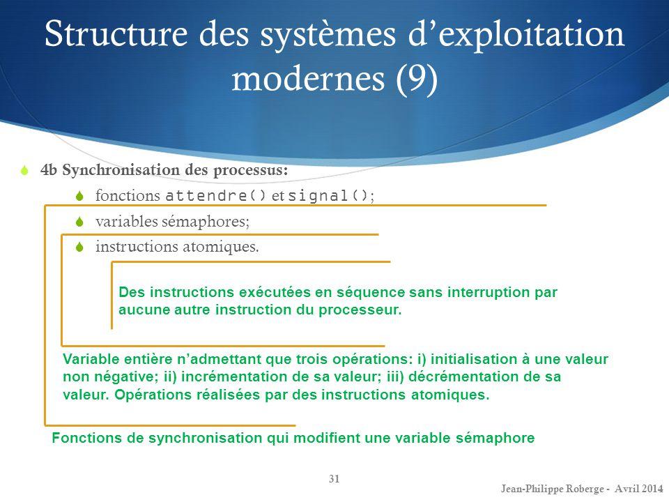 Structure des systèmes d'exploitation modernes (9)
