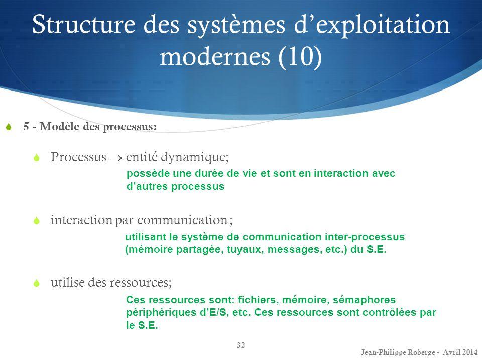 Structure des systèmes d'exploitation modernes (10)