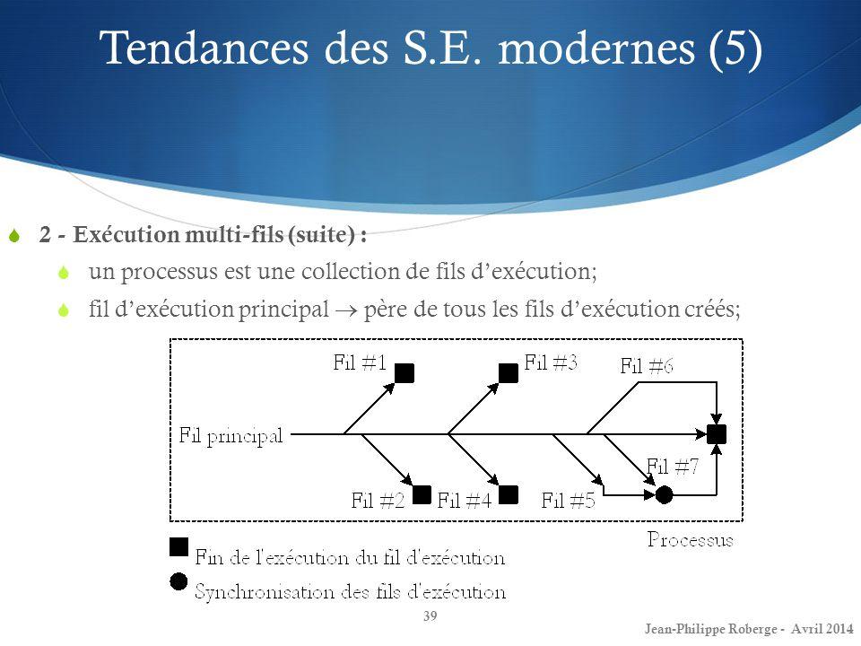 Tendances des S.E. modernes (5)