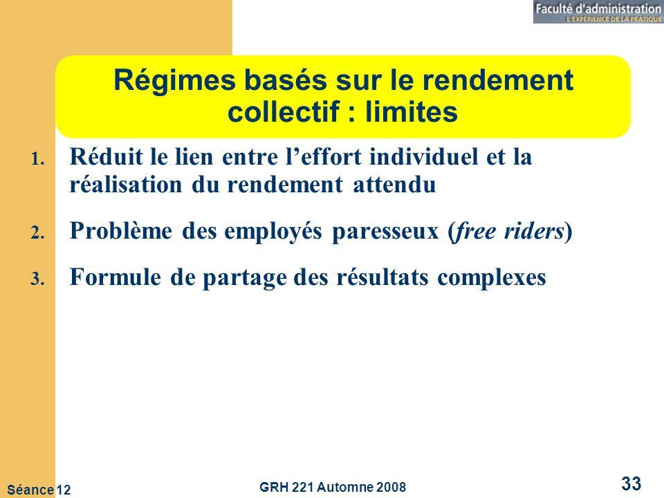 Régimes basés sur le rendement collectif : limites